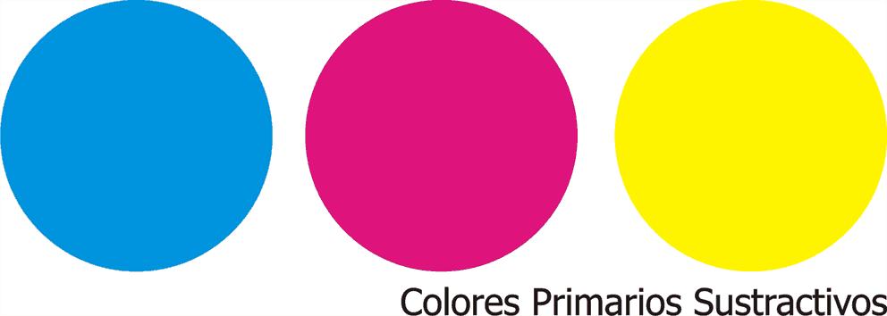 Cómo La Rueda De Colores En Decoración Puede Embellecer