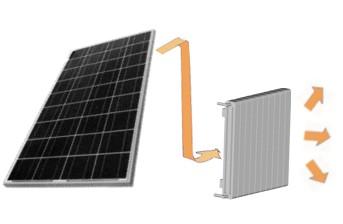 Ventajas y desventajas de la energ a solar - Sistemas de calefaccion para casas ...